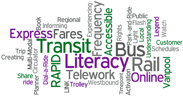 Transit Education Wordle image