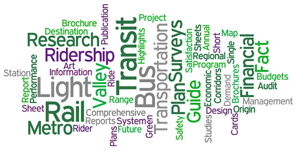 Wordle collage of transit publication terms