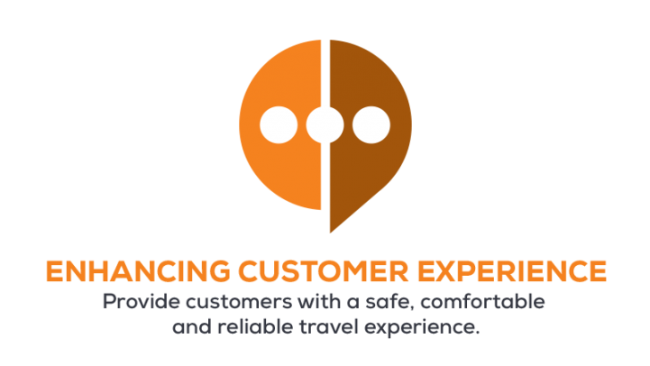 Enhancing Customer Experience